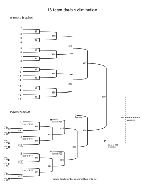 photo about Printable Double Elimination Brackets called Printable 16 Staff Double Removal Bracket