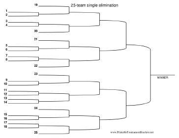 25 Team Single Elimination Bracket