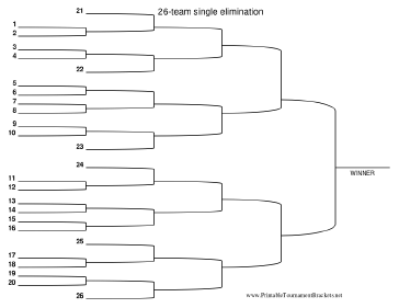 26 Team Single Elimination Bracket