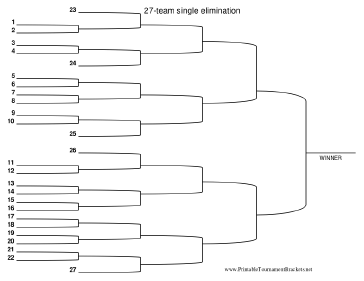 27 Team Single Elimination Bracket