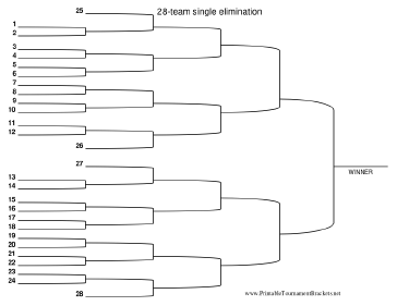28 Team Single Elimination Bracket