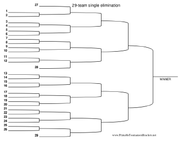 29 Team Single Elimination Bracket