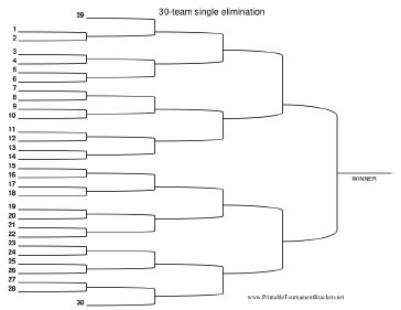 30 Team Single Elimination Bracket