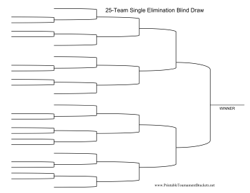 Blind Draw 25 Team Single Elimination Bracket