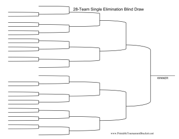 Blind Draw 28 Team Single Elimination Bracket