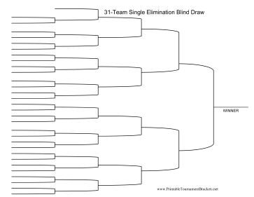Blind Draw 31 Team Single Elimination Bracket