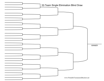 Blind Draw 32 Team Single Elimination Bracket