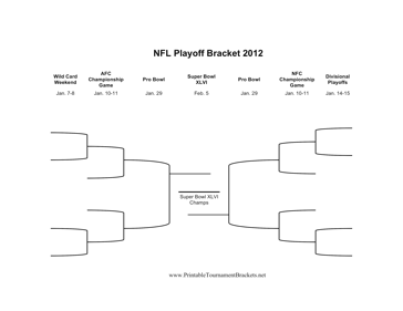 picture about Printable Nfl Playoffs Bracket known as Printable NFL Playoff Bracket Tremendous Bowl 2012