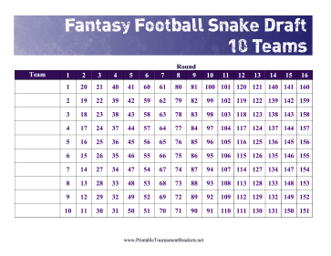 Snake Draft 10 Teams