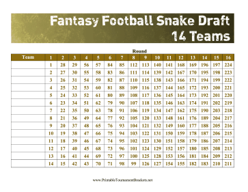 Snake Draft 14 Teams